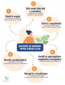 Egyszerű, de hatékony tippek stressz ellen